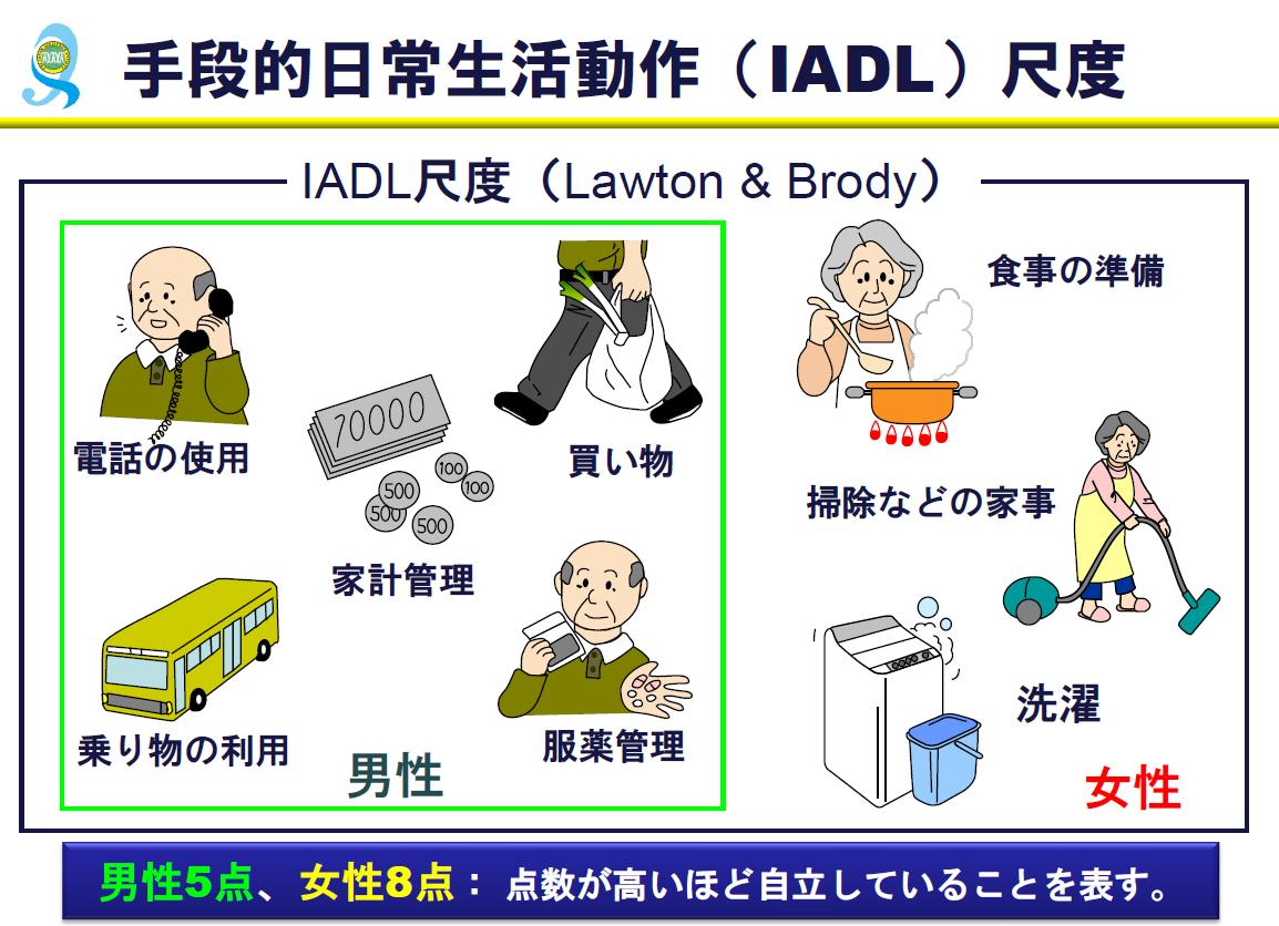 手段的日常生活動作(IADL)尺度